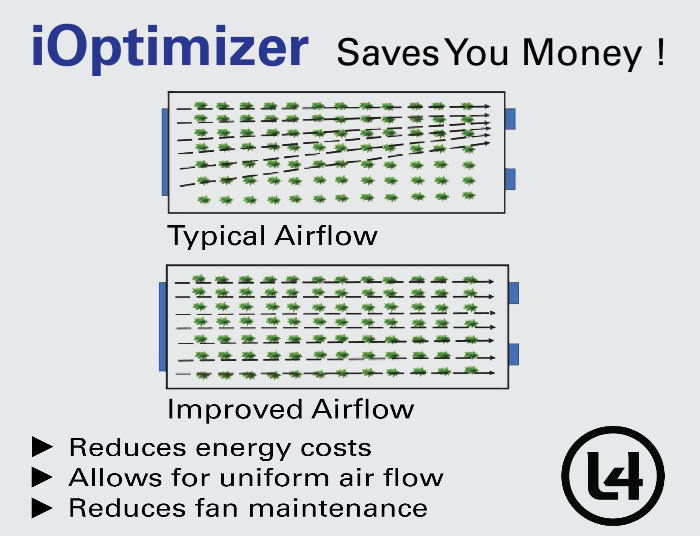 iOptimizer saves you money!